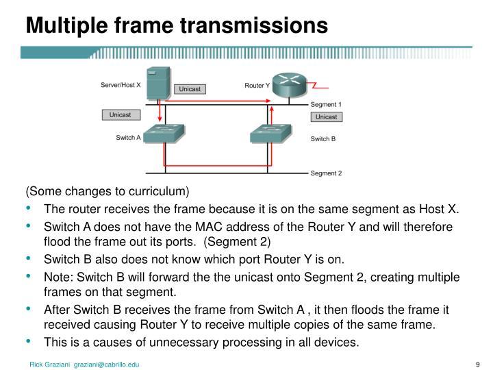 Multiple frame transmissions