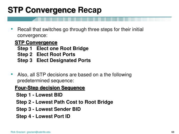 STP Convergence