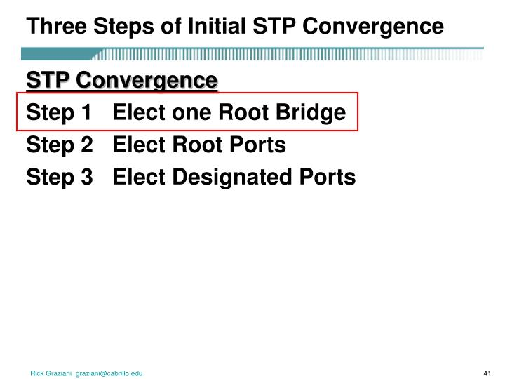 Three Steps of Initial STP Convergence