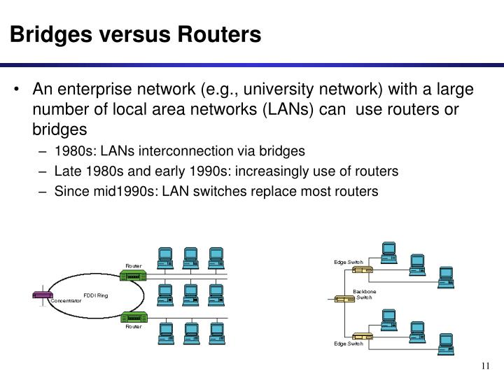 Bridges versus Routers
