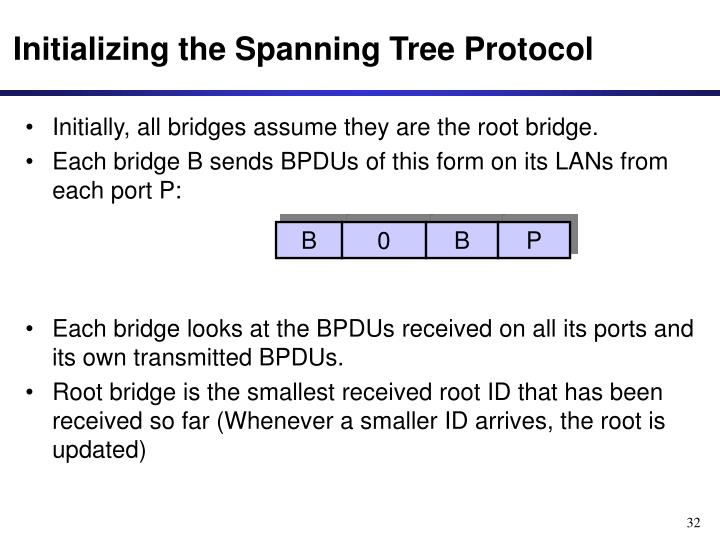 Initializing the Spanning Tree Protocol