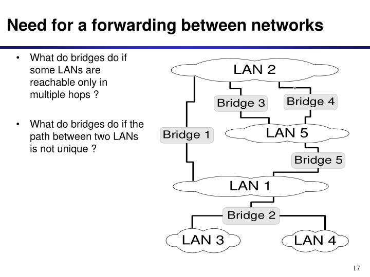 What do bridges do if some LANs are  reachable only in multiple hops ?