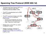 spanning tree protocol ieee 802 1d