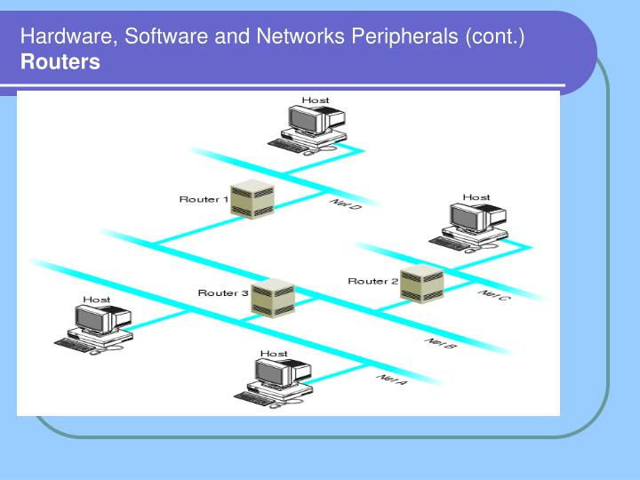 Hardware, Software and Networks Peripherals (cont.)