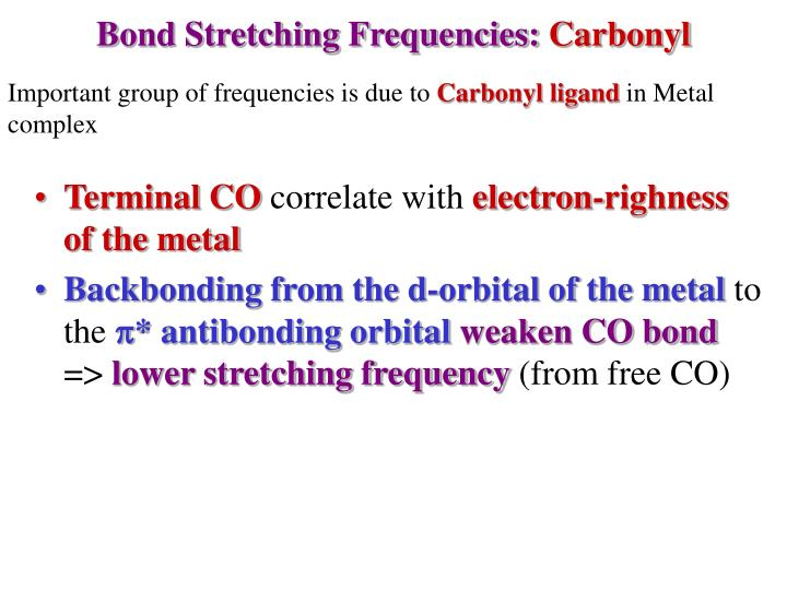 Bond Stretching Frequencies: