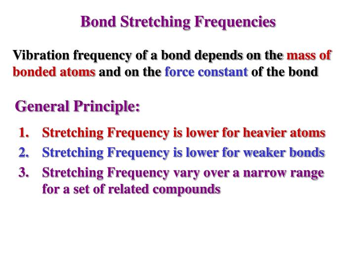 Bond Stretching Frequencies