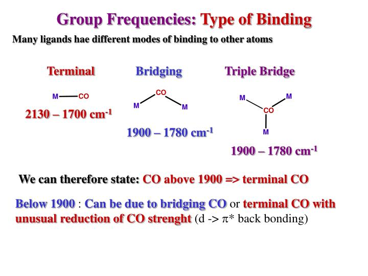 Group Frequencies: