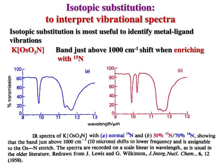 Isotopic substitution:
