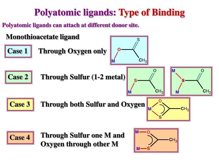 Polyatomic ligands: