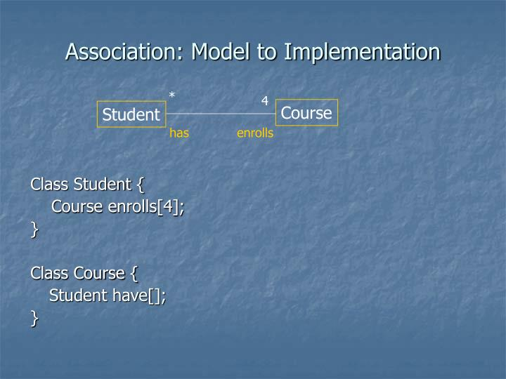 Association: Model to Implementation