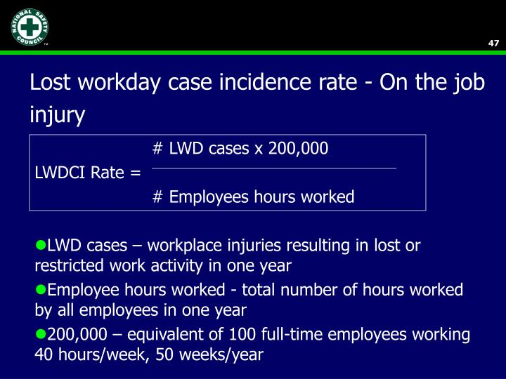 Lost workday case incidence rate - On the job injury