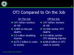 otj compared to on the job1