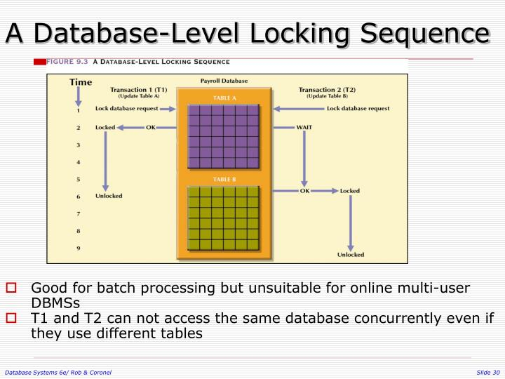 A Database-Level Locking Sequence