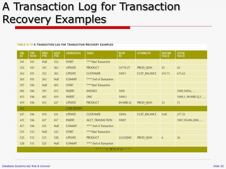 A Transaction Log for Transaction Recovery Examples