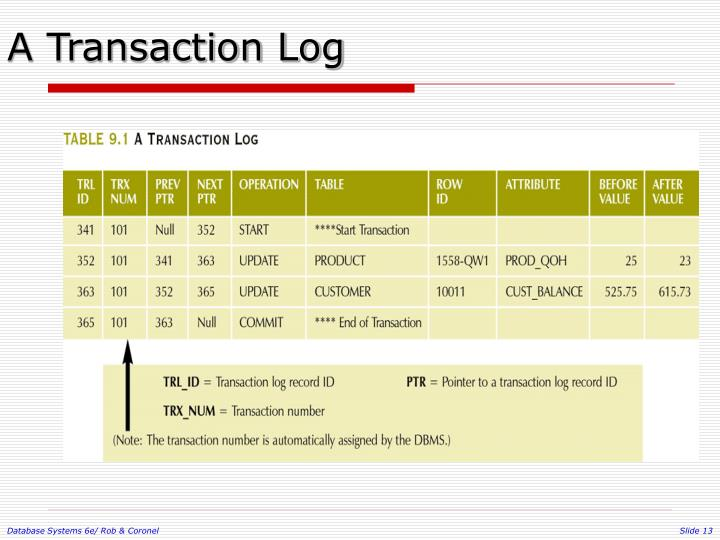 A Transaction Log