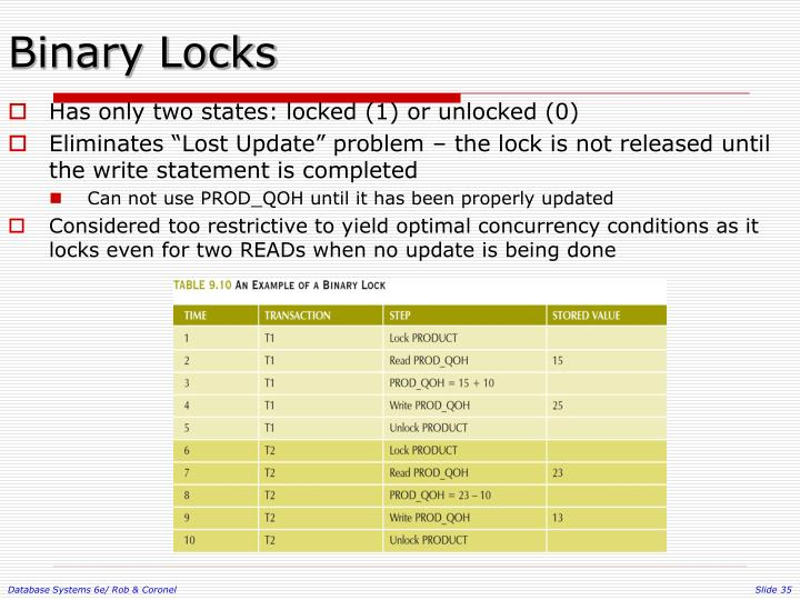 Binary Locks