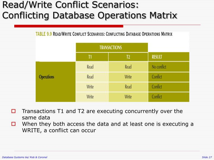 Read/Write Conflict Scenarios: