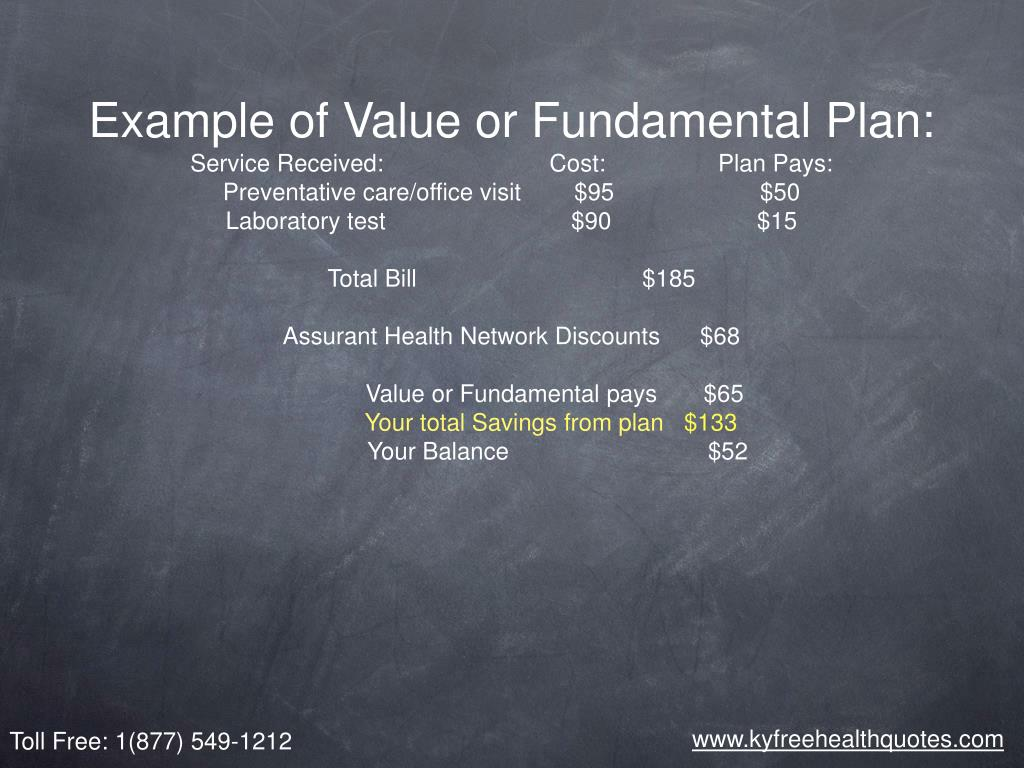 Example of Value or Fundamental Plan: