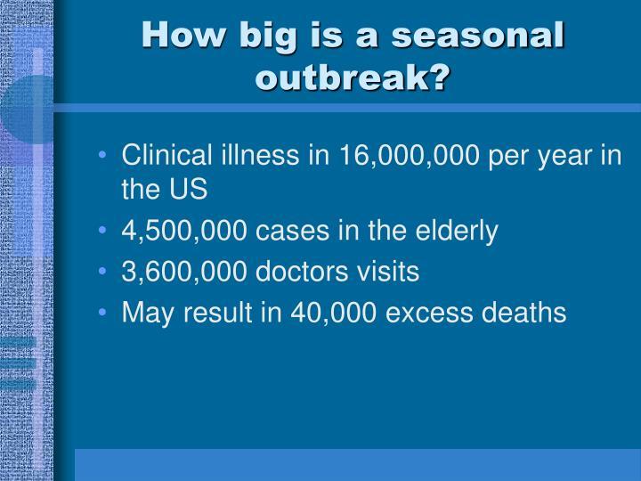 How big is a seasonal outbreak?