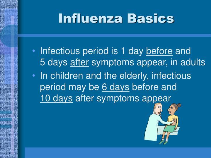 Influenza Basics