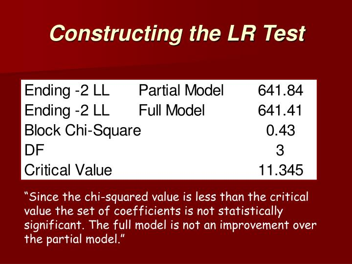 Constructing the LR Test