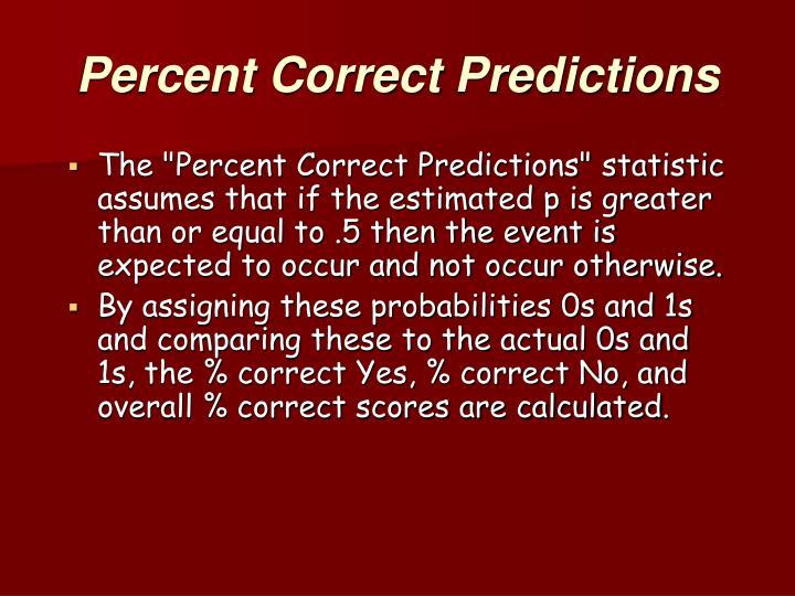Percent Correct Predictions