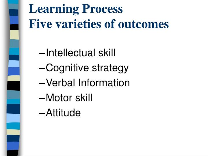 Learning Process