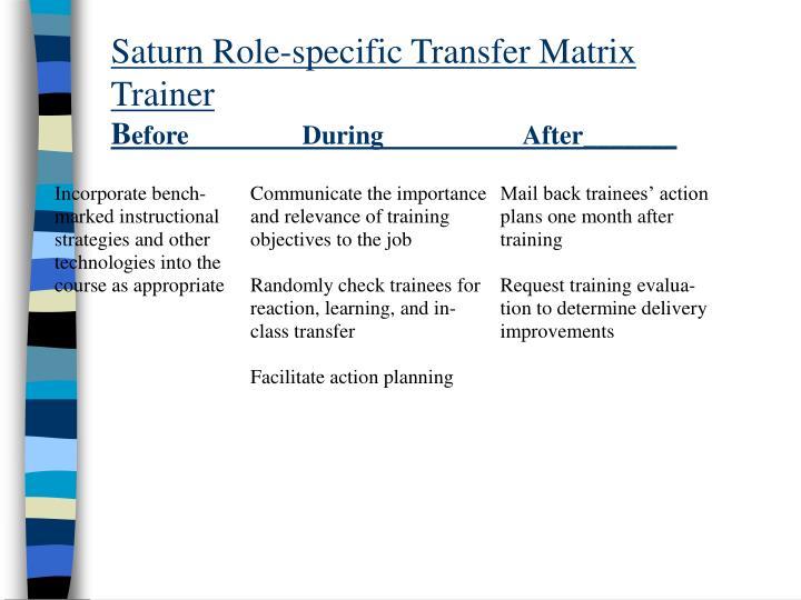Saturn Role-specific Transfer Matrix