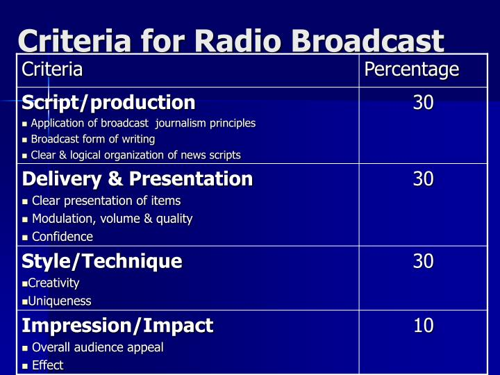 Criteria for Radio Broadcast