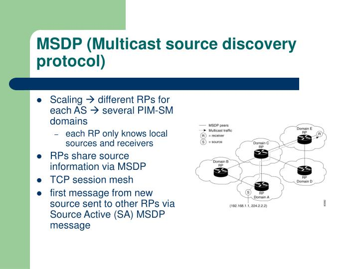 MSDP (Multicast source discovery protocol)