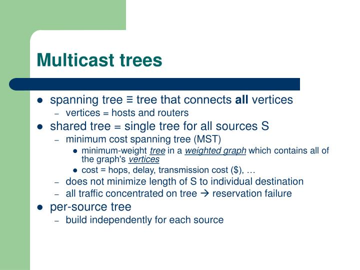 Multicast trees
