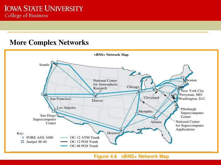 More Complex Networks