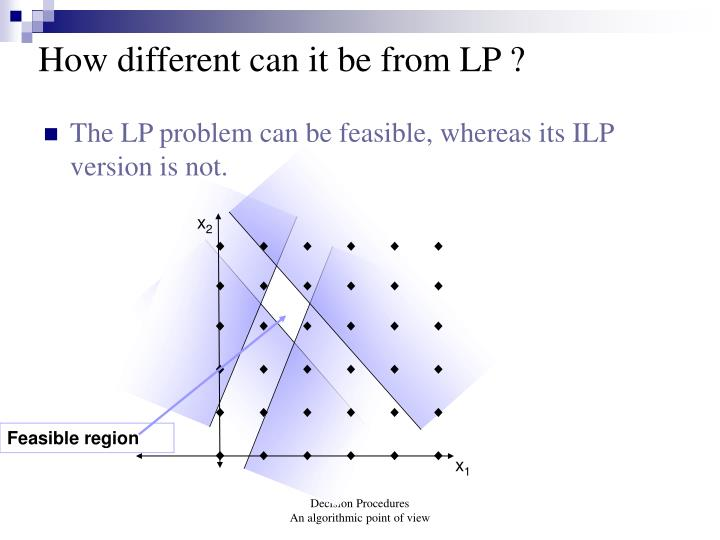 How different can it be from LP ?