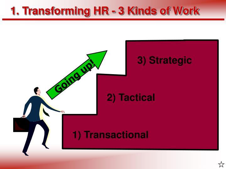 1. Transforming HR - 3 Kinds of Work