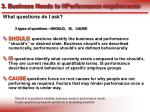 3 business needs to hperformance requirements