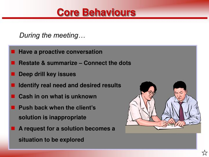 Core Behaviours