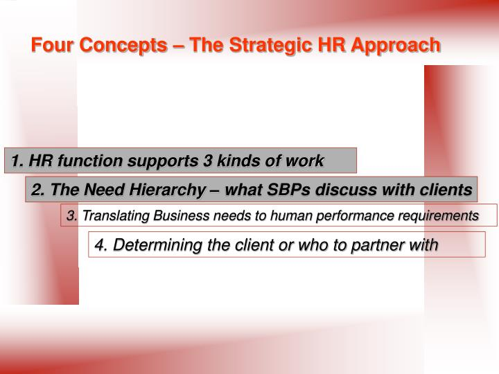 Four Concepts – The Strategic HR Approach