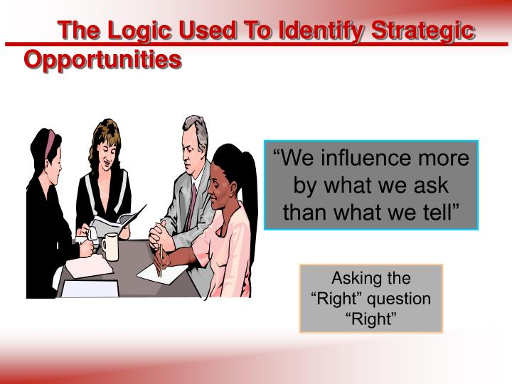 The Logic Used To Identify Strategic Opportunities