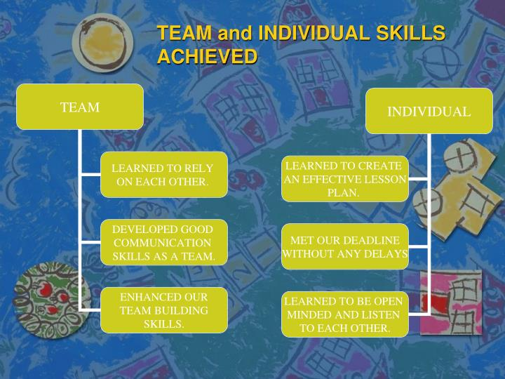 TEAM and INDIVIDUAL SKILLS ACHIEVED