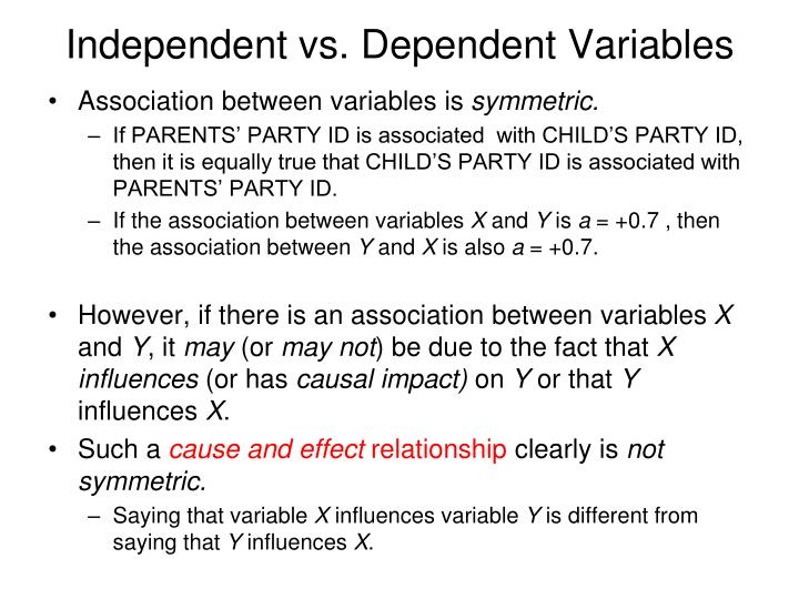 Independent vs. Dependent Variables