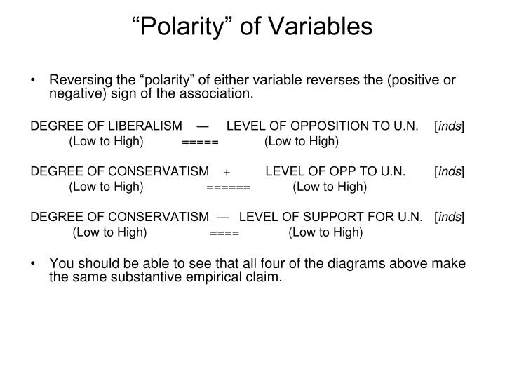 """Polarity"" of Variables"