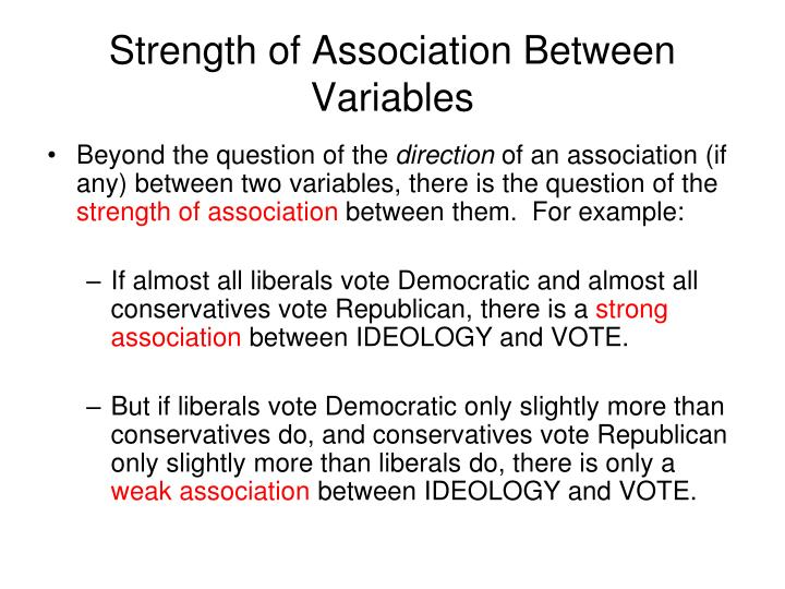 Strength of Association Between Variables