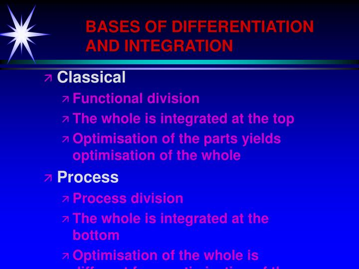 BASES OF DIFFERENTIATION AND INTEGRATION