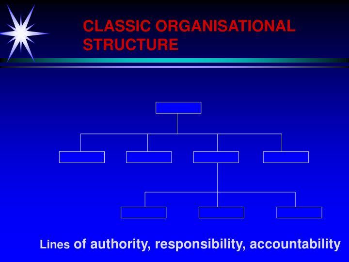 CLASSIC ORGANISATIONAL STRUCTURE