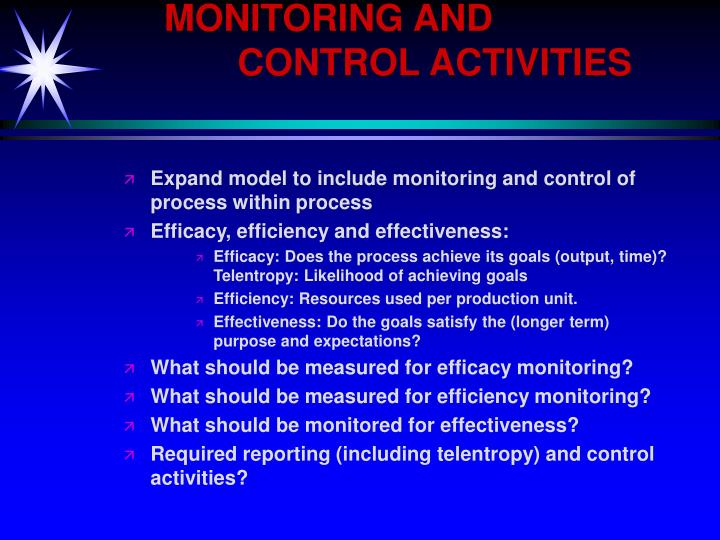 MONITORING AND CONTROL ACTIVITIES