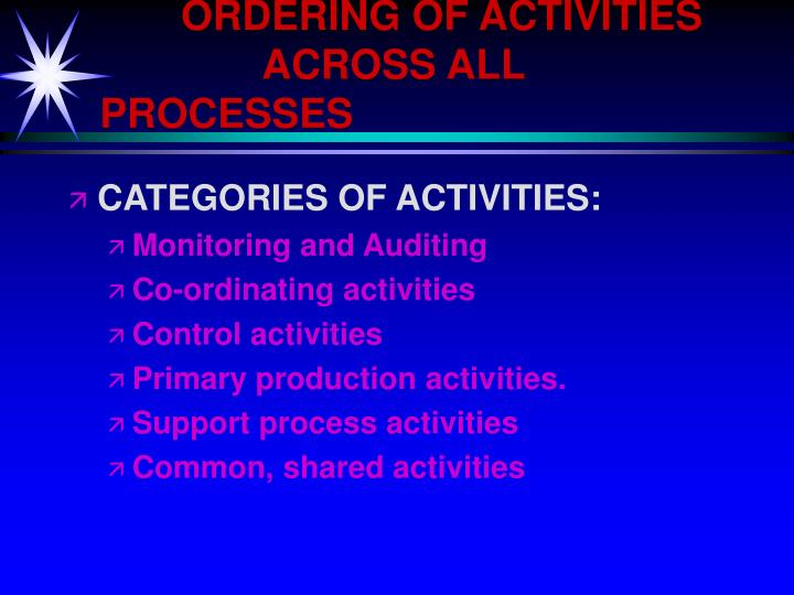 ORDERING OF ACTIVITIES ACROSS ALL PROCESSES