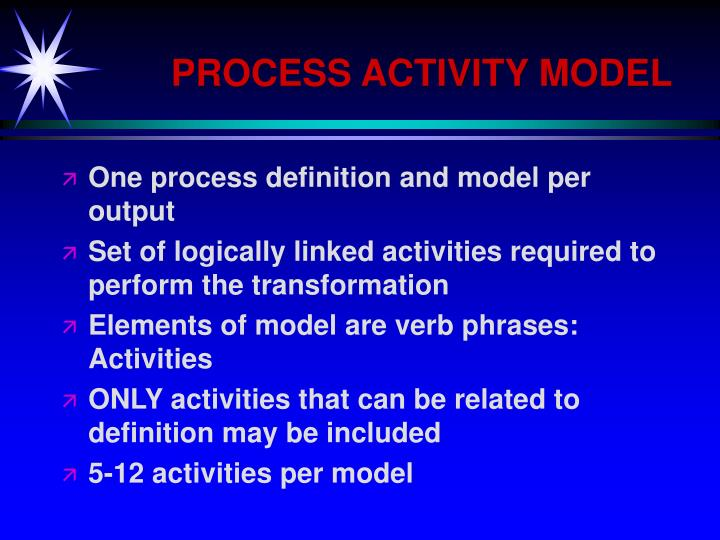 PROCESS ACTIVITY MODEL