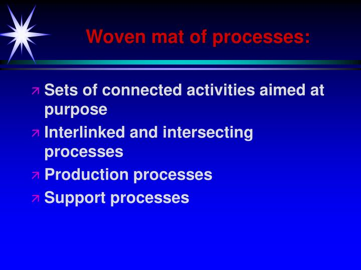 Woven mat of processes: