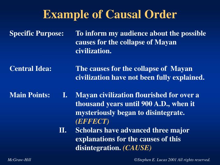 Example of Causal Order