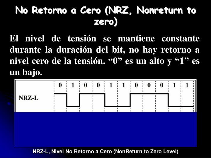 No Retorno a Cero (NRZ, Nonreturn to zero)